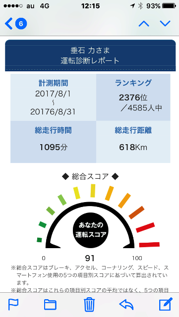 スマホアプリで交通安全・・・! w( ̄Д ̄;)wワオッ!!